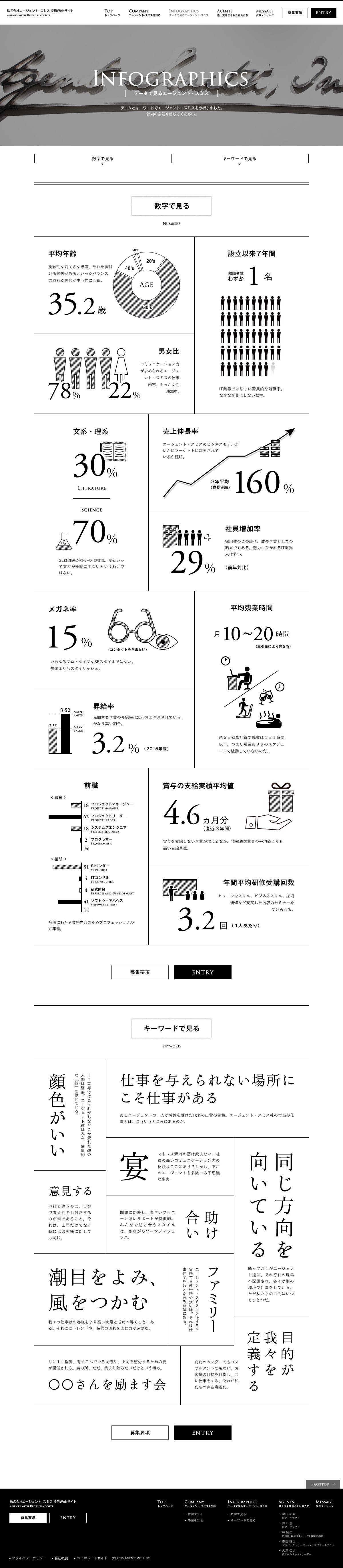 03_infographics