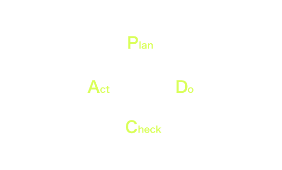 PDCAサイクルと最適化